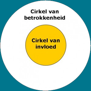 Kerst betekenis hoogbegaafdheid specialist cirkel van invloed